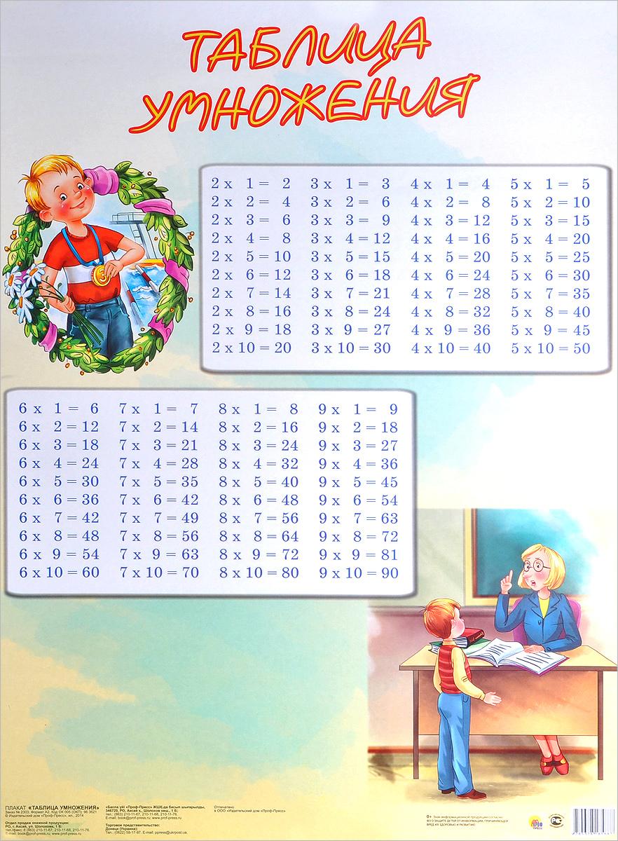 Таблица умножения. Плакат