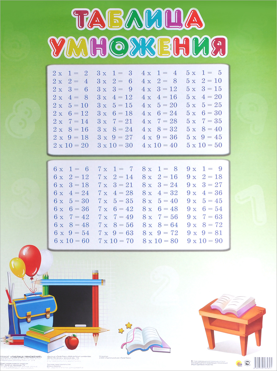 Таблица умножения. Плакат наглядность для начальной школы