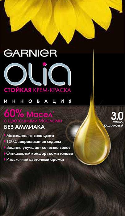 Garnier Стойкая крем-краска для волос Olia без аммиака, оттенок 3.0, Темно-каштановыйC4681901Garnier Olia - первая стойкая крем-краска без аммиака c цветочным маслом. Olia обеспечивает максимальную силу цвета и заметно улучшает качество волос. Обеспечивает уникальное чувственное нанесение, оптимальный комфорт кожи головы и обладает изысканным цветочным ароматом.Узнай больше об окрашивании на http://coloracademy.ru// В состав упаковки входит: тюбик с молочком-проявителем; тюбик с крем-краской; флакон с бальзамом-уходом для волос Шелк и Блеск;инструкция; пара перчаток .