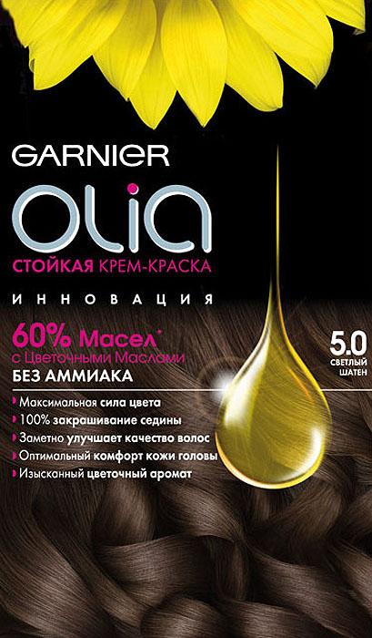 Garnier Стойкая крем-краска для волос Olia без аммиака, оттенок 5.0 Светлый шатенC4682400Garnier Olia - первая стойкая крем-краска без аммиака c цветочным маслом. Olia обеспечивает максимальную силу цвета и заметно улучшает качество волос. Обеспечивает уникальное чувственное нанесение, оптимальный комфорт кожи головы и обладает изысканным цветочным ароматом.Узнай больше об окрашивании на http://coloracademy.ru// В состав упаковки входит: тюбик с молочком-проявителем; тюбик с крем-краской; флакон с бальзамом-уходом для волос Шелк и Блеск;инструкция; пара перчаток .