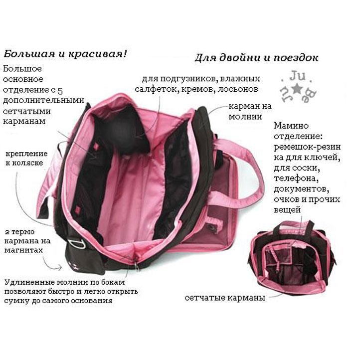 Дорожная сумка для мамы Ju-Ju-Be