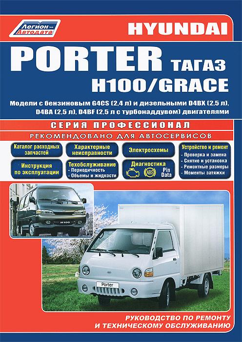 Hyundai Porter, Н1001 / Grace. Модели Hyundai Porter 2005-2012 гг. выпуска с дизельным двигателем производства ТАГАЗ. Модели Hyundai Н100/Grace 1993-2002 гг. выпуска с бензиновым и дизельными двигателями. Руководство по ремонту и техническому обслуживанию