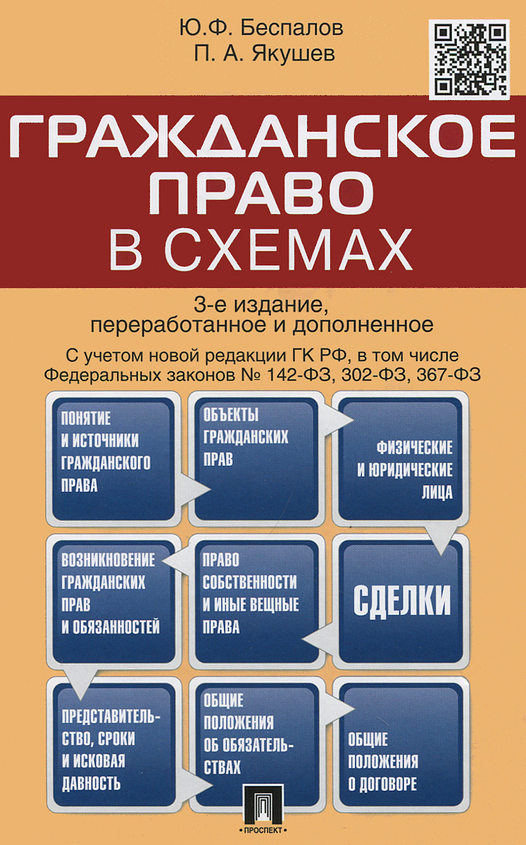 Ю. Ф. Беспалов, П. А. Якушев Гражданское право в схемах. Учебное пособие