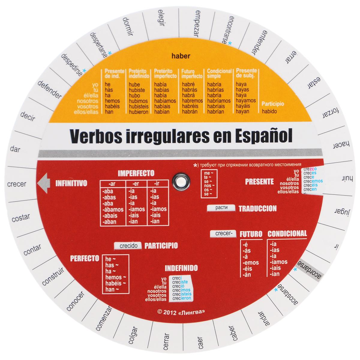 Verbos irregulars en Espanol / Испанские неправильные глаголы. Таблица карточки итальянский язык тематические карточки для запоминания слов