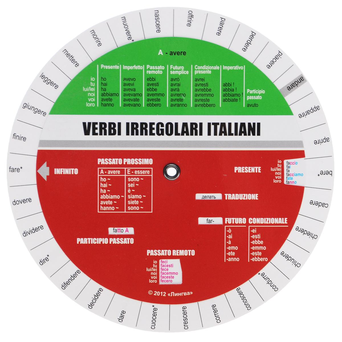 Verbi irregolari Italiani / Итальянские неправильные глаголы. Таблица карточки итальянский язык тематические карточки для запоминания слов