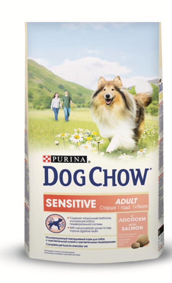Корм сухой Dog Chow Sensitive для взрослых собак с чувствительным пищеварением, с лососем, 14 кг12233227Сухой корм Dog Chow Sensitive - 100% полнорационное сбалансированное питание, предназначенное для собак с чувствительной кожей и чувствительным пищеварением. Содержит натуральный пребиотик, улучшающий работу пищеварительной системы. Цикорий - источник натурального пребиотика, который, как показали исследования, способствует росту численности полезных кишечных бактерий и нормализации деятельности пищеварительной системы. Корм для собак с чувствительной кожей и чувствительным пищеварением содержит омега-3 жирные кислоты, которые поддерживают здоровье чувствительной кожи и шерсти, а также натуральный пребиотик, улучшающий работу пищеварительной системы, помогая вашему питомцу быть счастливым. Гранулы двух видов для гигиены полости рта. Специальная форма и текстура гранул способствует легкому пережевыванию и поддержанию здоровья полости рта. Наши диетологи и заводчики тщательно протестировали это сочетание гранул для гарантии того, что они подходят и нравятся взрослым собакам различных пород. Содержит лосось - источник высококачественного белка для поддержания хорошего пищеварения. Оптимальный уровень омега-3 и омега-6 жирных кислот, которые сдерживают связанные с пищевой чувствительностью кожные реакции, помогают коже сохранять естественную влажность и эластичностьСодержит витамин Е, который в качестве антиоксиданта участвует в борьбе со свободными радикалами и укрепляет естественную защиту организма. Состав: злаки, мясо и продукты переработки мяса, продукты переработки сырья растительного происхождения, масла и жиры, рыба и продукты переработки рыбы (в том числе лосось), овощи (сухой корень цикория), минеральные вещества, витамины, антиоксиданты. Добавленные вещества (на 1 кг): витамин А 20300 МЕ, витамин D3 1180 МЕ, витамин Е 97 МЕ, железо 84,3 мг, йод 2,1 мг, медь 9,4 мг, марганец 6,4 мг, цинк 151,5 мг, селен 0,21 мг. Гарантируемые показатели: белок 23%, жир 10%, 