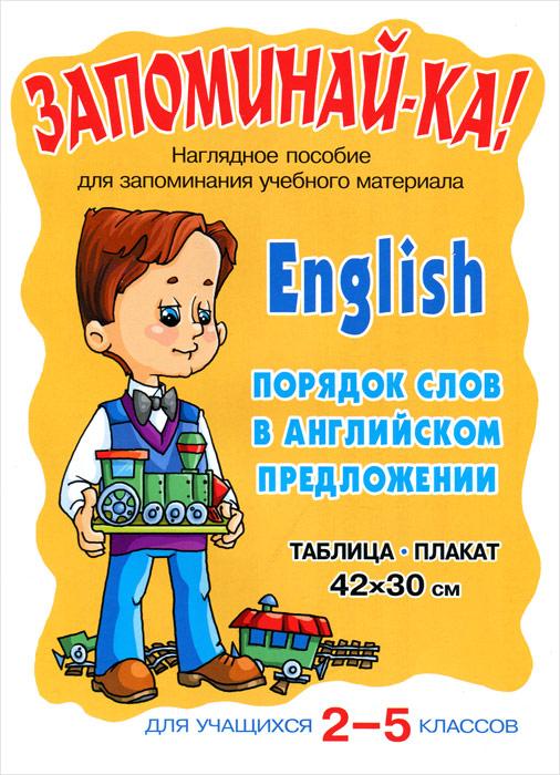 English. Порядок слов в английском предложении. 2-5 классы. Плакат