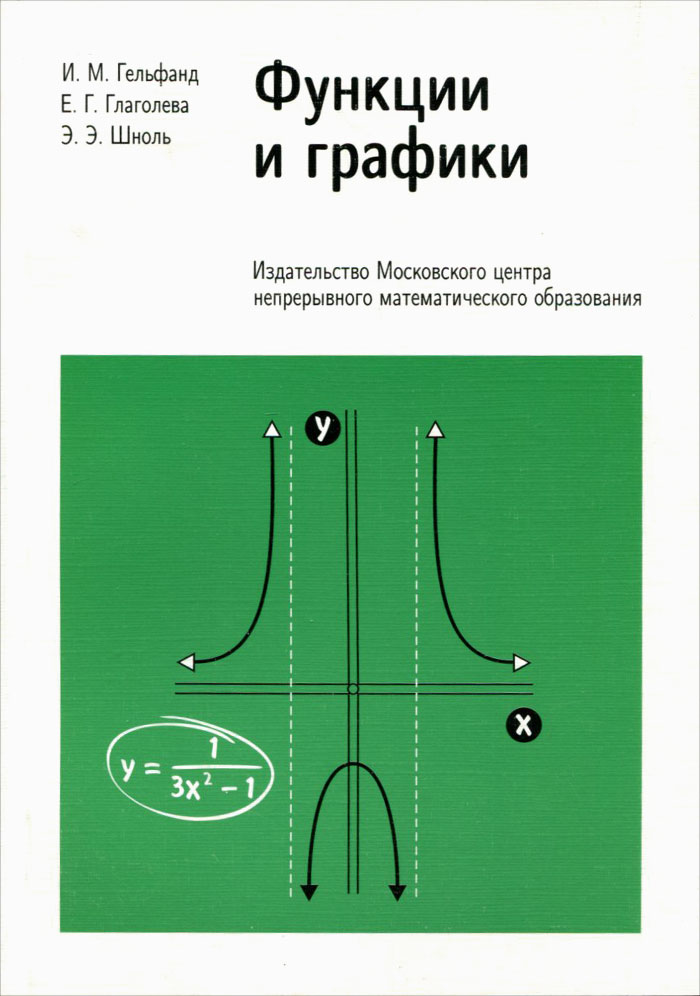 Функции и графики (основные приемы)