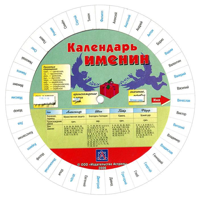 Календарь именин