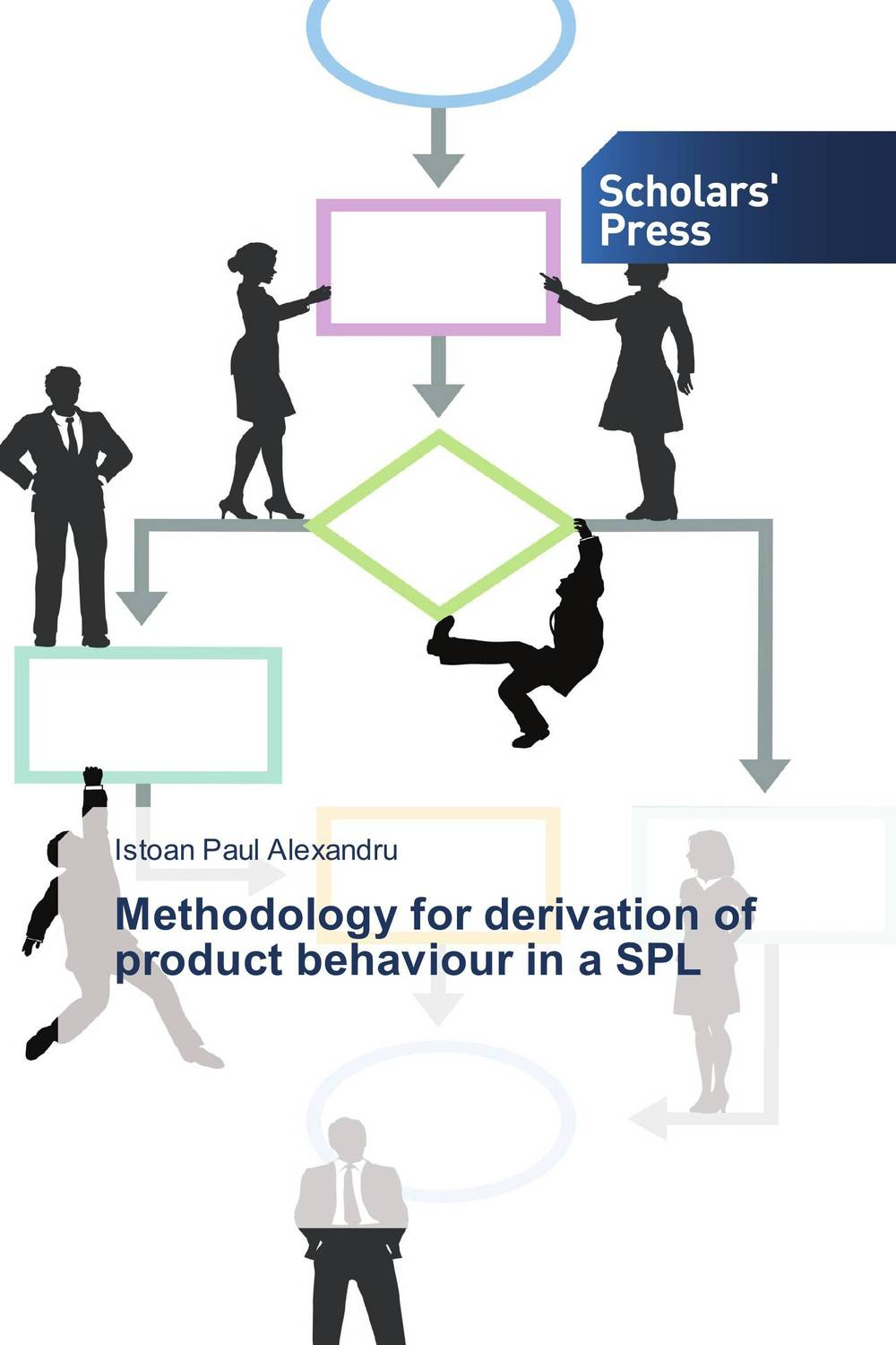 Methodology for derivation of product behaviour in a SPL driven to distraction