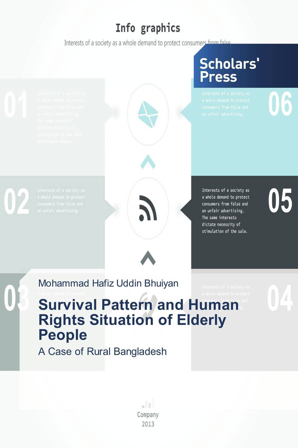 Survival Pattern and Human Rights Situation of Elderly People documents of the african commission on human and peoples rights volume ii 1999 2007