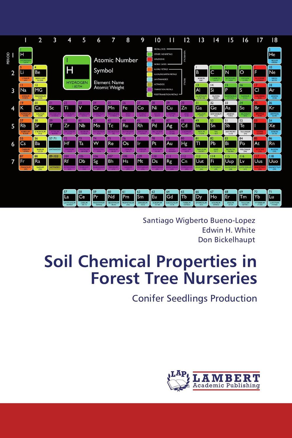 Soil Chemical Properties in Forest Tree Nurseries parnas bibliotheca microbiologica brucella phages properties and application
