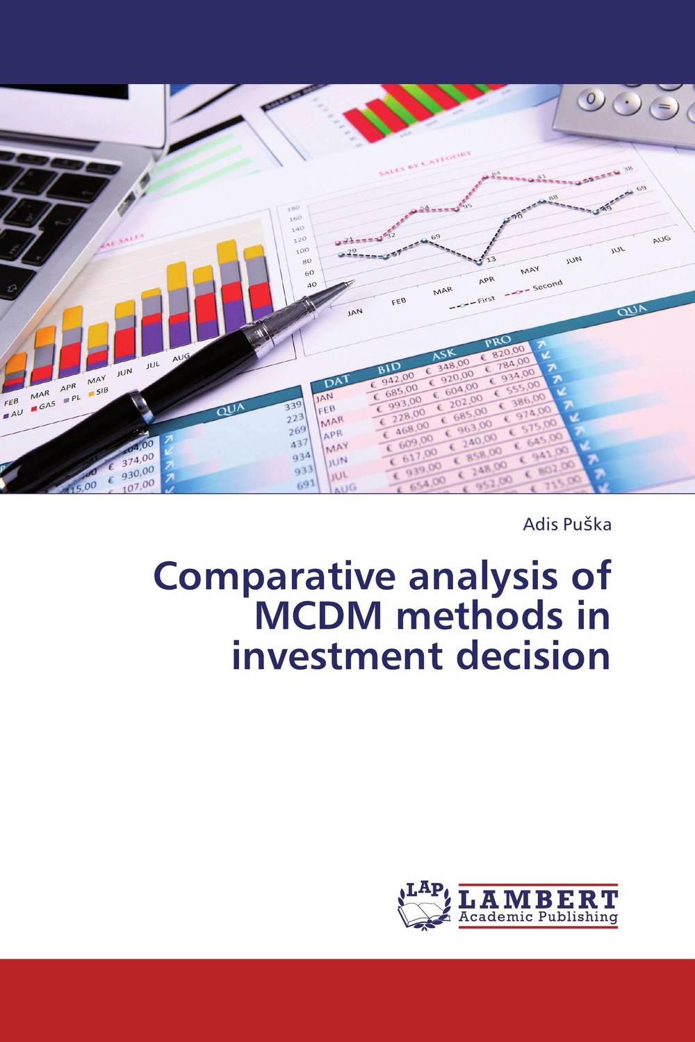 цены Comparative analysis of MCDM methods in investment decision