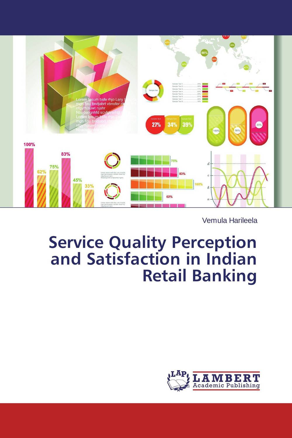 Service Quality Perception and Satisfaction in Indian Retail Banking quality perception