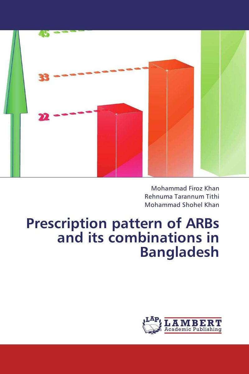 Prescription pattern of ARBs and its combinations in Bangladesh