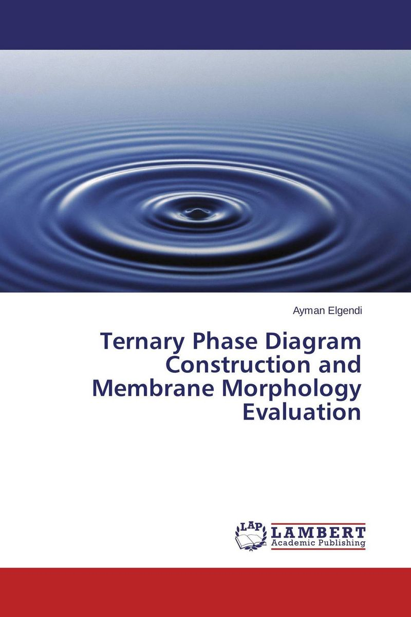 Ternary Phase Diagram Construction and Membrane Morphology Evaluation
