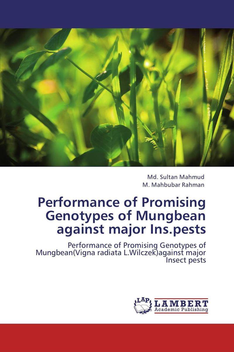цены Performance of Promising Genotypes of Mungbean against major Ins.pests