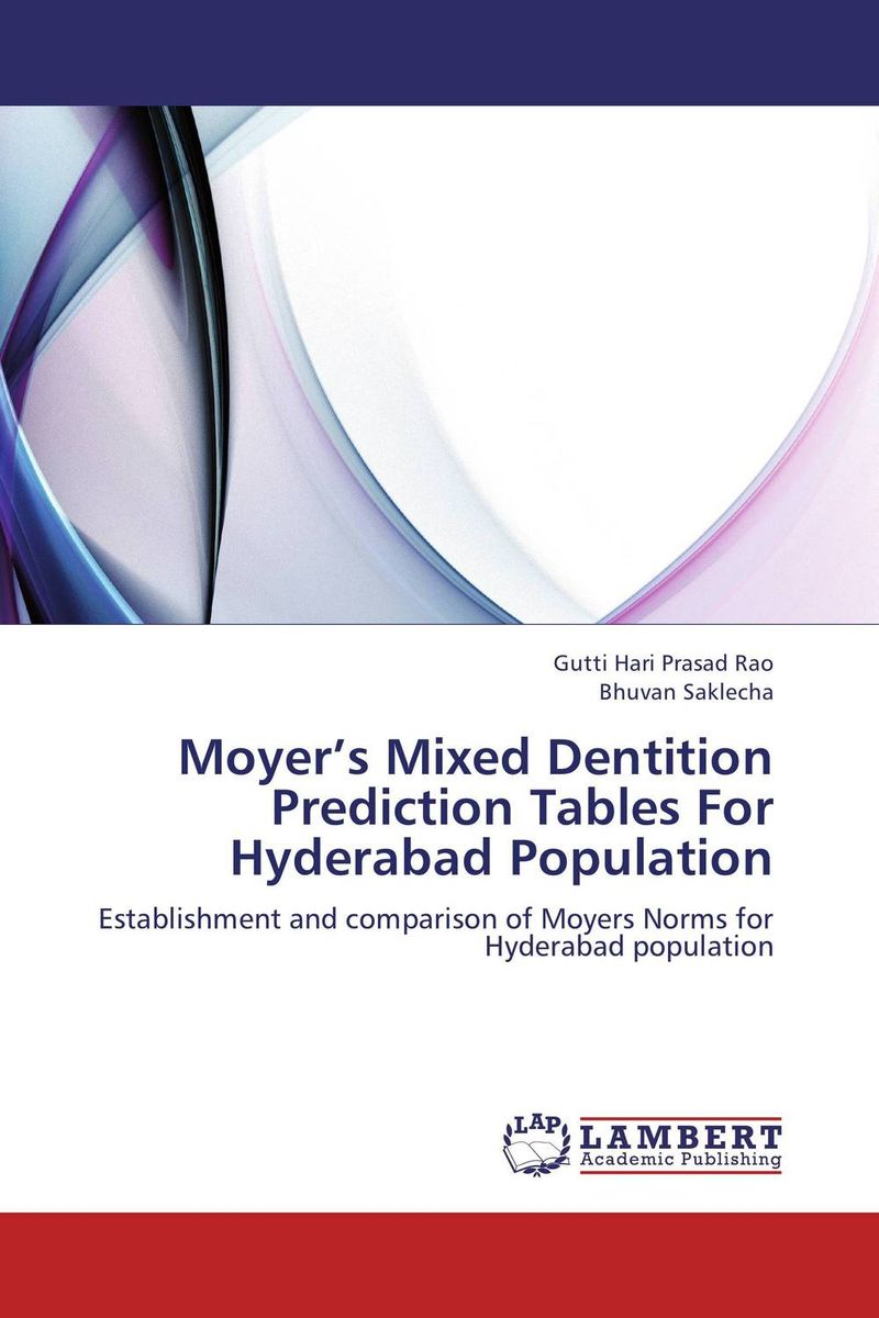 Moyer's Mixed Dentition Prediction Tables For Hyderabad Population study of mixed number