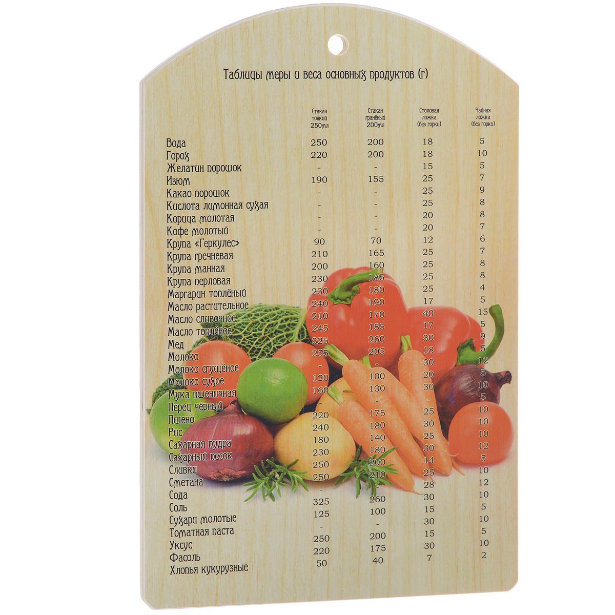 Доска разделочная Marmiton Урожай, 29 х 18,5 см17039Разделочная доска Marmiton Урожай, изготовленная из березы, прекрасно подходит для разделки и измельчения всех видов продуктов. С лицевой стороны изделие декорировано изображением овощей и таблицей меры и веса продуктов. Доска имеет отверстие для подвешивания на крючок.Внимание! Используйте только обратную сторону доски! Перед первым использованием промойте теплой водой и вытрите насухо мягкой тканью. Не подходит для мытья в посудомоечной машине.