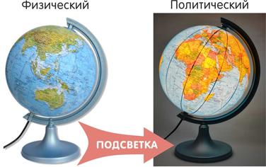 Глобус DMB, c физико-политической картой мира, с подсветкой, диаметр 25 смОСН1234012Физико-политический глобус DMB, изготовленный из высококачественного прочного пластика с подсветкой, имеет внутри корпуса лампочку. Изделие расположено на подставке. При выключенной лампочке глобус показывает одну карту, а при включенной лампочке на глобусе меняется, или проецируется другая карта. Карты могут меняться: с физической на политическую карту. Названия стран на глобусе приведены на русском языке. Ничто так не обеспечивает всестороннего и детальногоизучения устройства мира в таком сжатом и объемном образе,как физический глобус. Сделайте первый шаг в стимулирование своегообучения!Настольный глобус DMB станет оригинальным украшением рабочегостола или вашего кабинета. Это изысканная вещь для стильного интерьера,которая станет прекрасным подарком для современного преуспевающегочеловека, следующего последним тенденциям моды и стремящегося кэлегантности и комфорту в каждой детали.Подсветка работает от сети 220В.Высота глобуса с подставкой: 40 см.Диаметр глобуса: 25 см.Масштаб: 1:50 000 000.