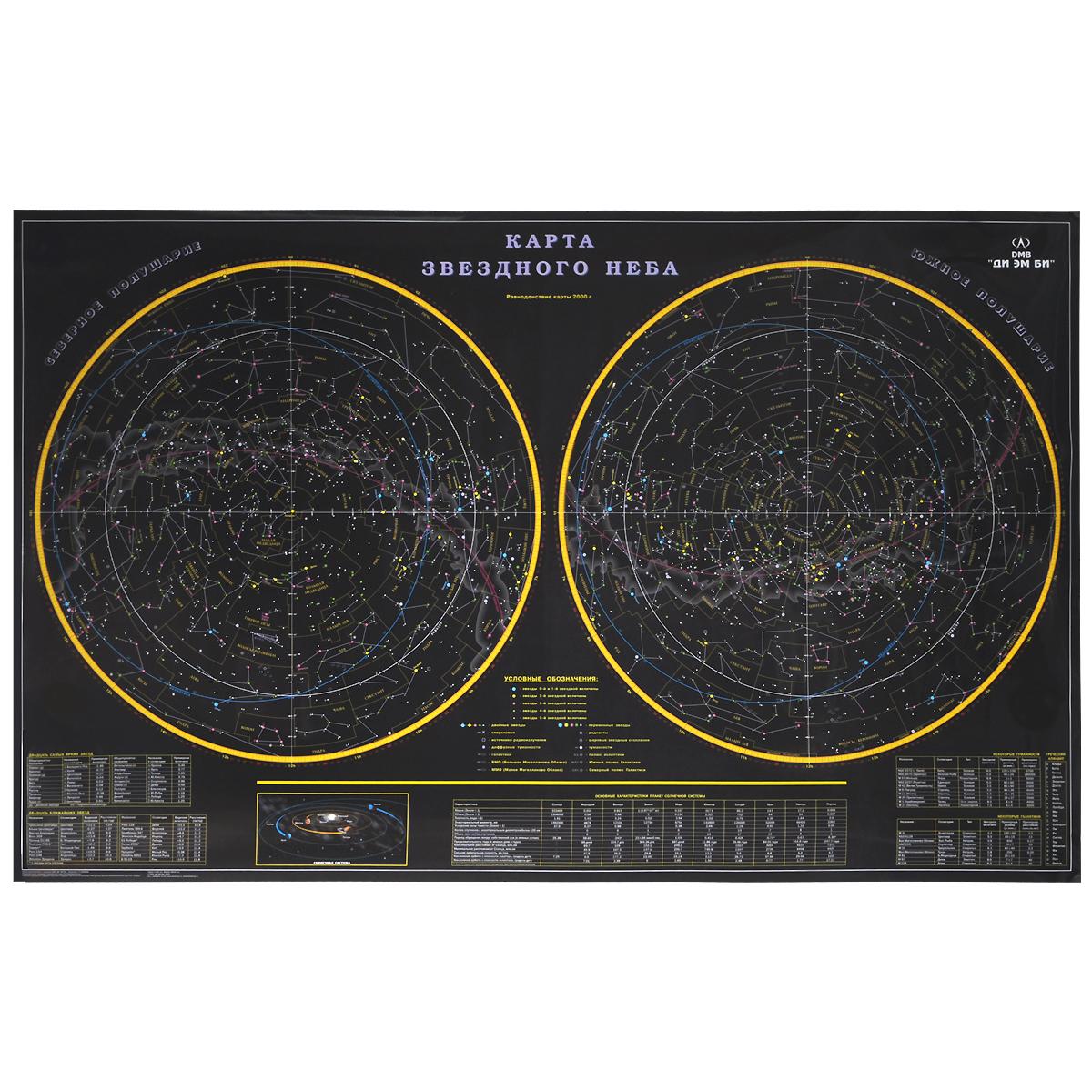 Карта звездного неба. С рейками
