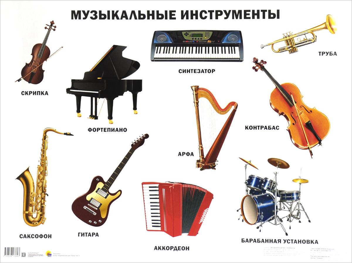 Музыкальные инструменты. Плакат
