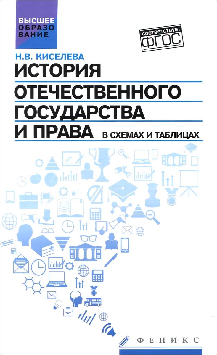 Zakazat.ru История отечественного государства и права в схемах и таблицах. Н. В. Киселева