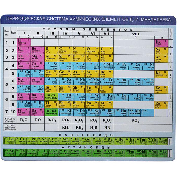 CBR CMP 023 коврик для мышиCMP 023CBR CMP 023 Chemistry совмещает в себе достоинства яркого и практичного коврика для мыши с отличной подсказкой, которая всегда под рукой. Хотя обычному человеку таблица Д.И. Менделеева нужна не часто, однако для школьника на определенном этапе обучения это незаменимый рабочий материал.
