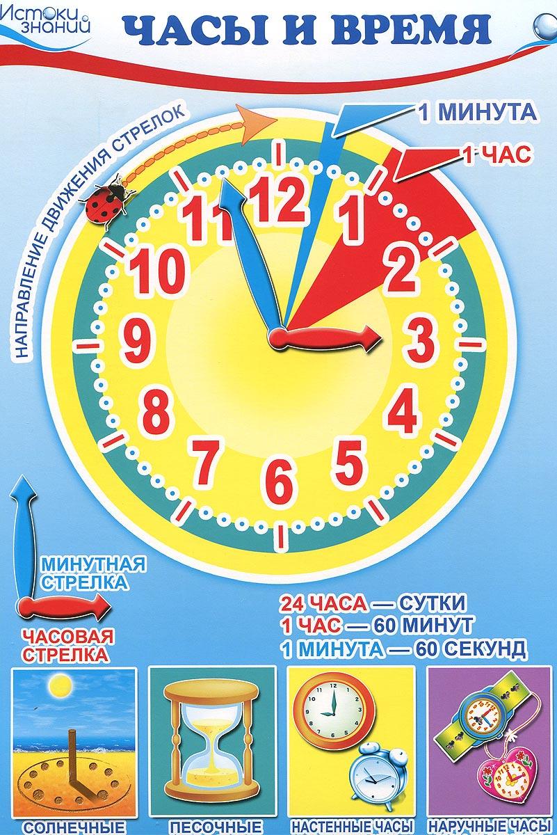 Математика. Ориентировка по времени (комплект из 4 познавательных мини-плакатов)