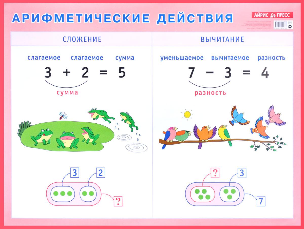 задачей перова с арифметической знакомство