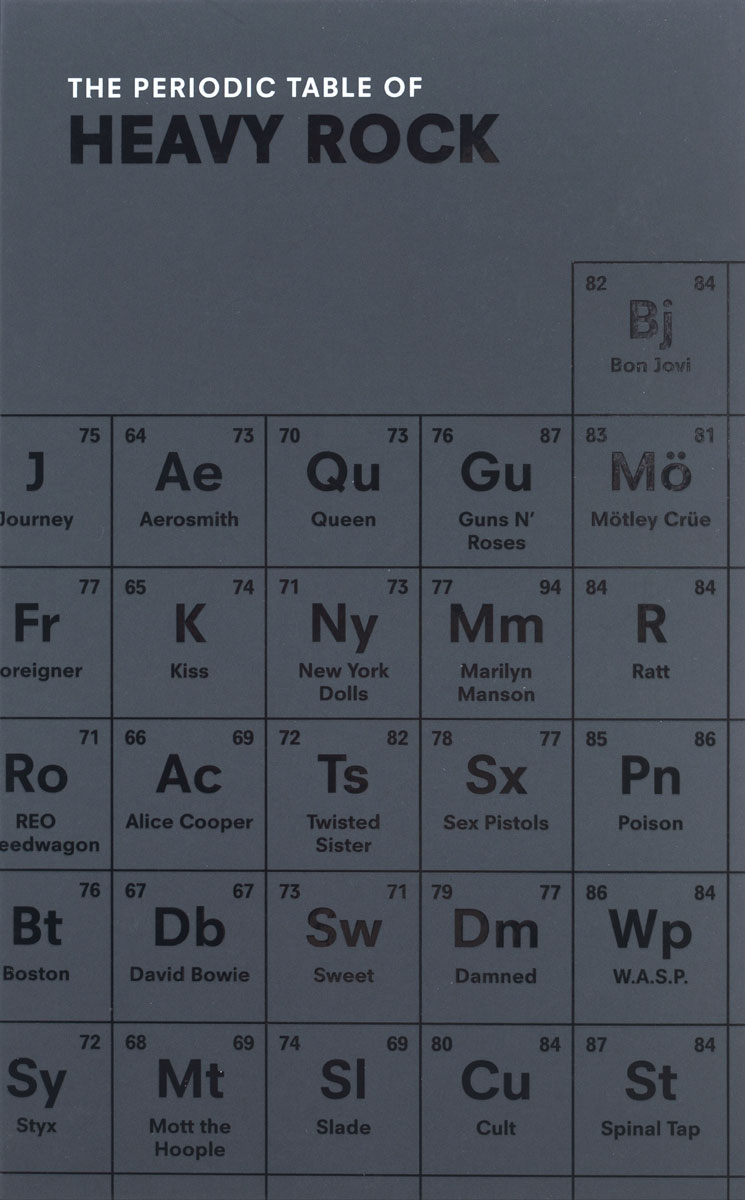 The Periodic Table of Heavy Rock the comedy of errors