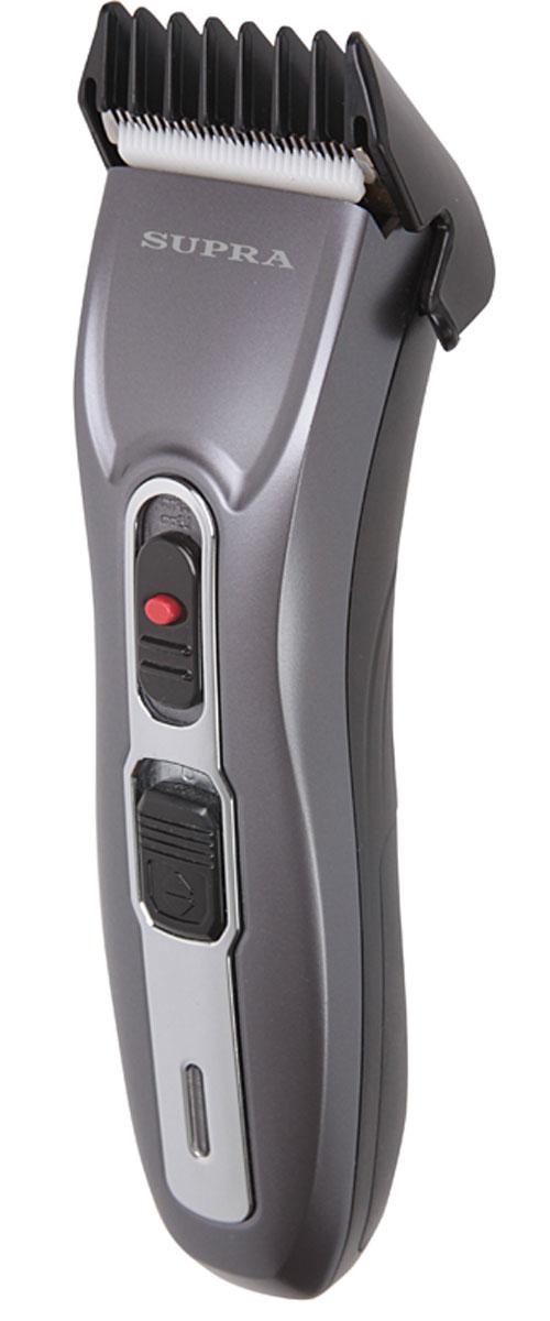 Supra HCS-206 машинка для стрижкиHCS-206Машинка для стрижки волос Supra HCS-206. Съёмное керамическое зеркальное лезвие и сверхпрочное титановое фиксированное лезвие. Керамика со специальной обработкой обладает антибактериальными свойствами. Мощный мотор последнего поколения для профессиональной стрижки. Удобная кнопка для регулирования длины стрижки от 1.0 до 1.9 мм.