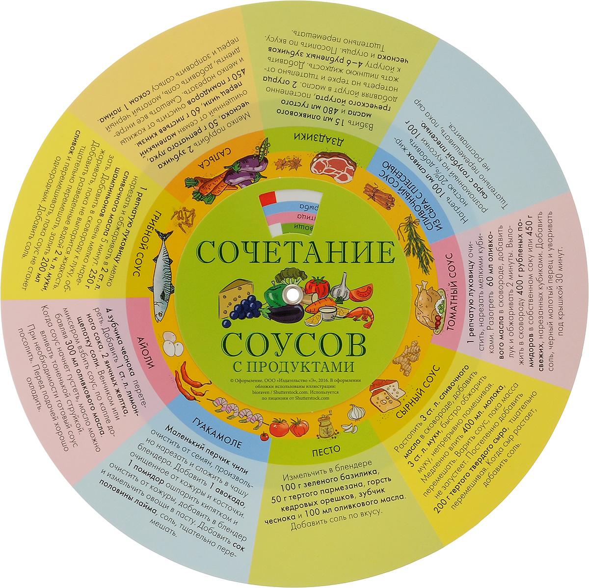 Сочетание соусов с продуктами (шпаргалка на магните) соусы и специи