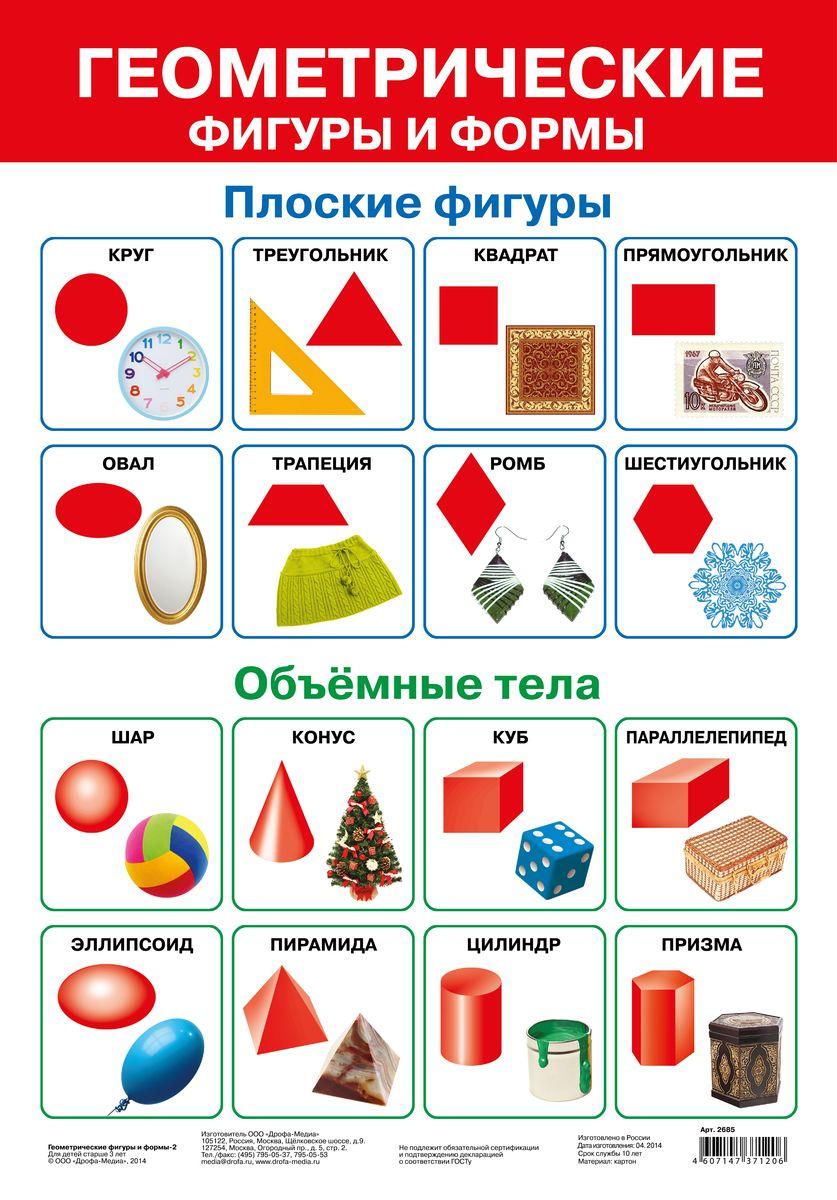 Дрофа-Медиа Обучающий плакат Геометрические фигуры и формы 2