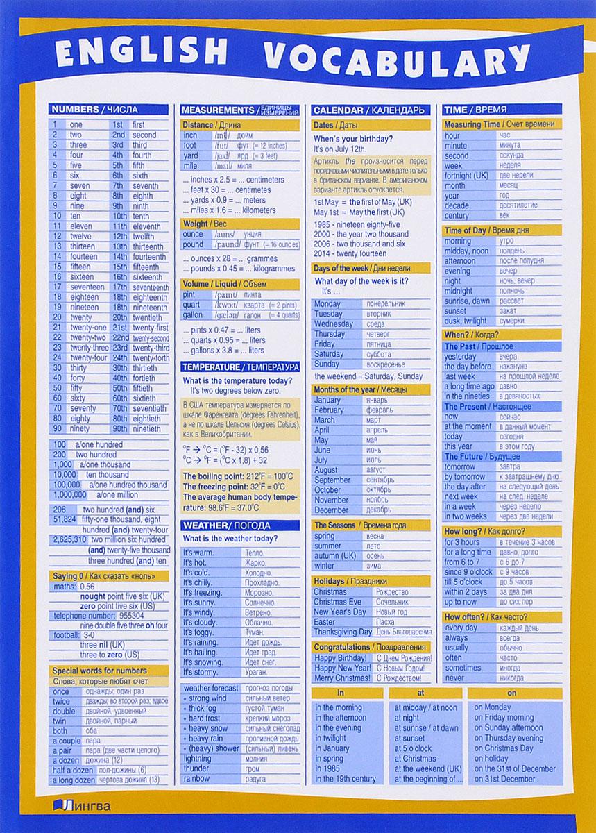 English Vocabulary / Английский язык. Тематический словарь-справочник