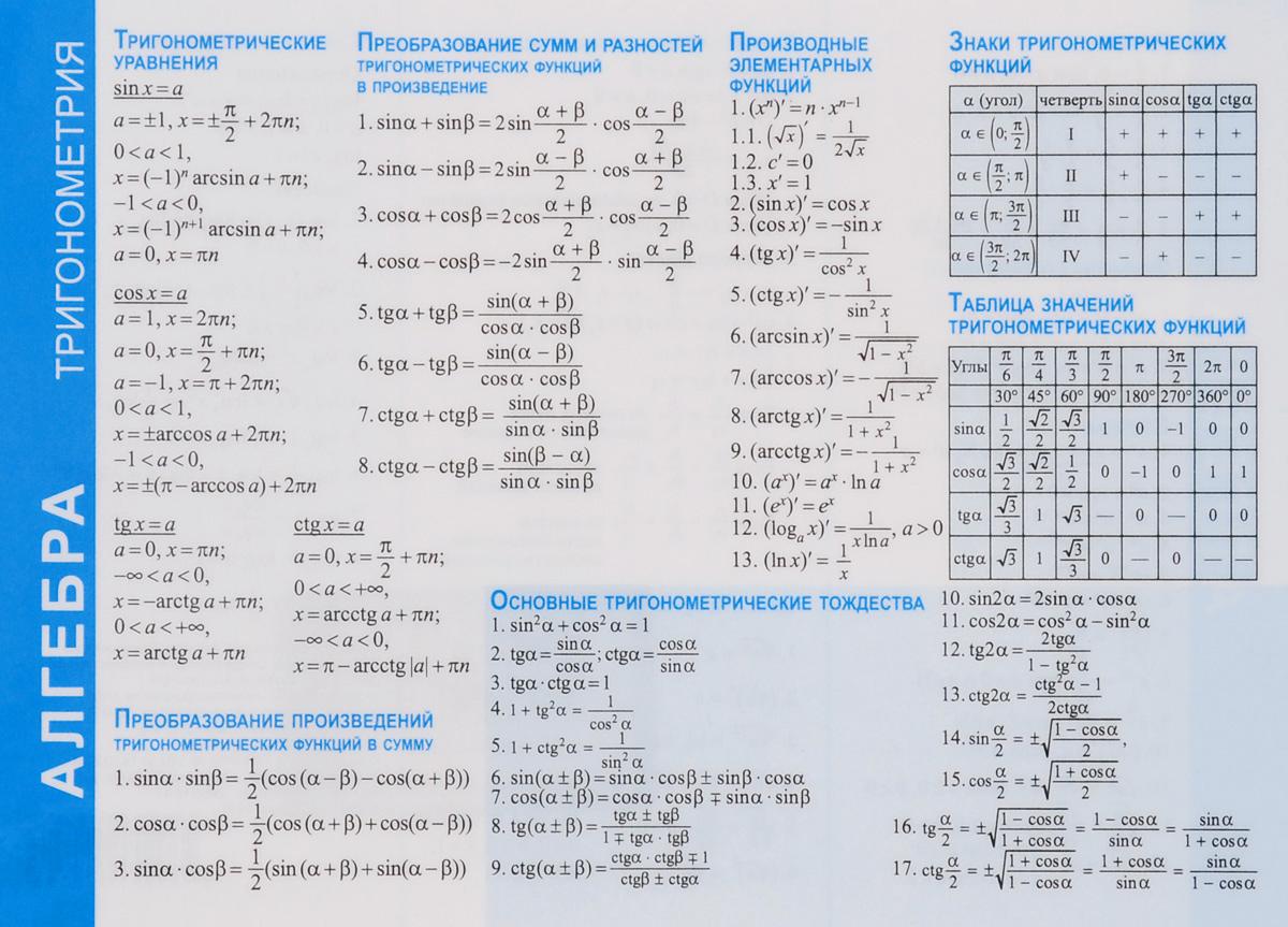 Алгебра. Тригонометрия. Справочные материалы