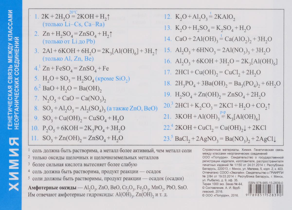 Химия. Генетическая связь между классами неорганических соединений. Справочные материалы