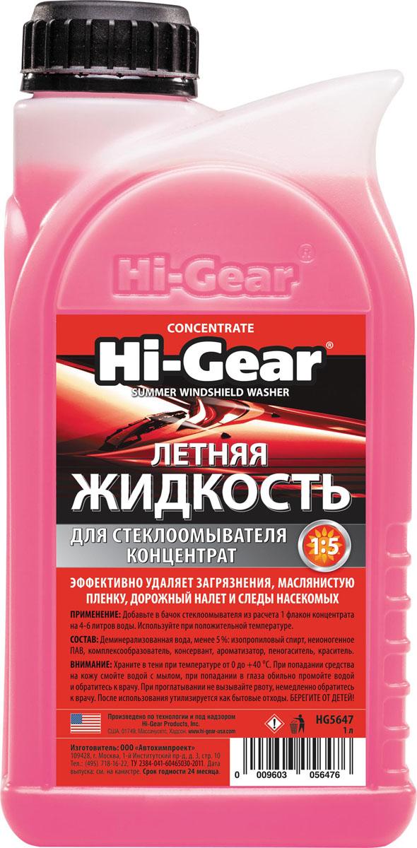 Жидкость для стеклоомывателя Hi-Gear