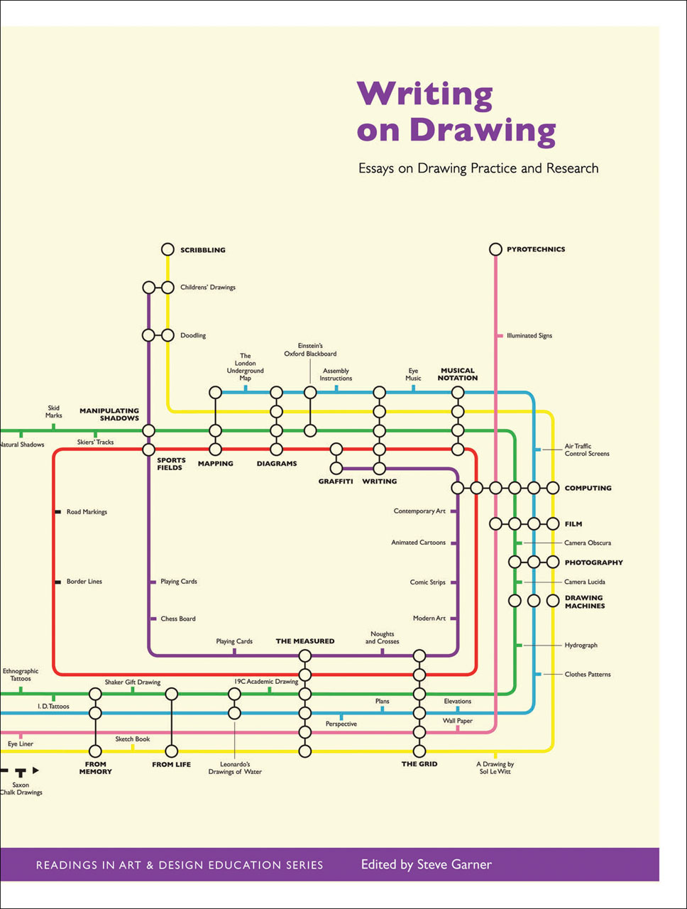 Writing on Drawing – Essays on Drawing Practice and Research
