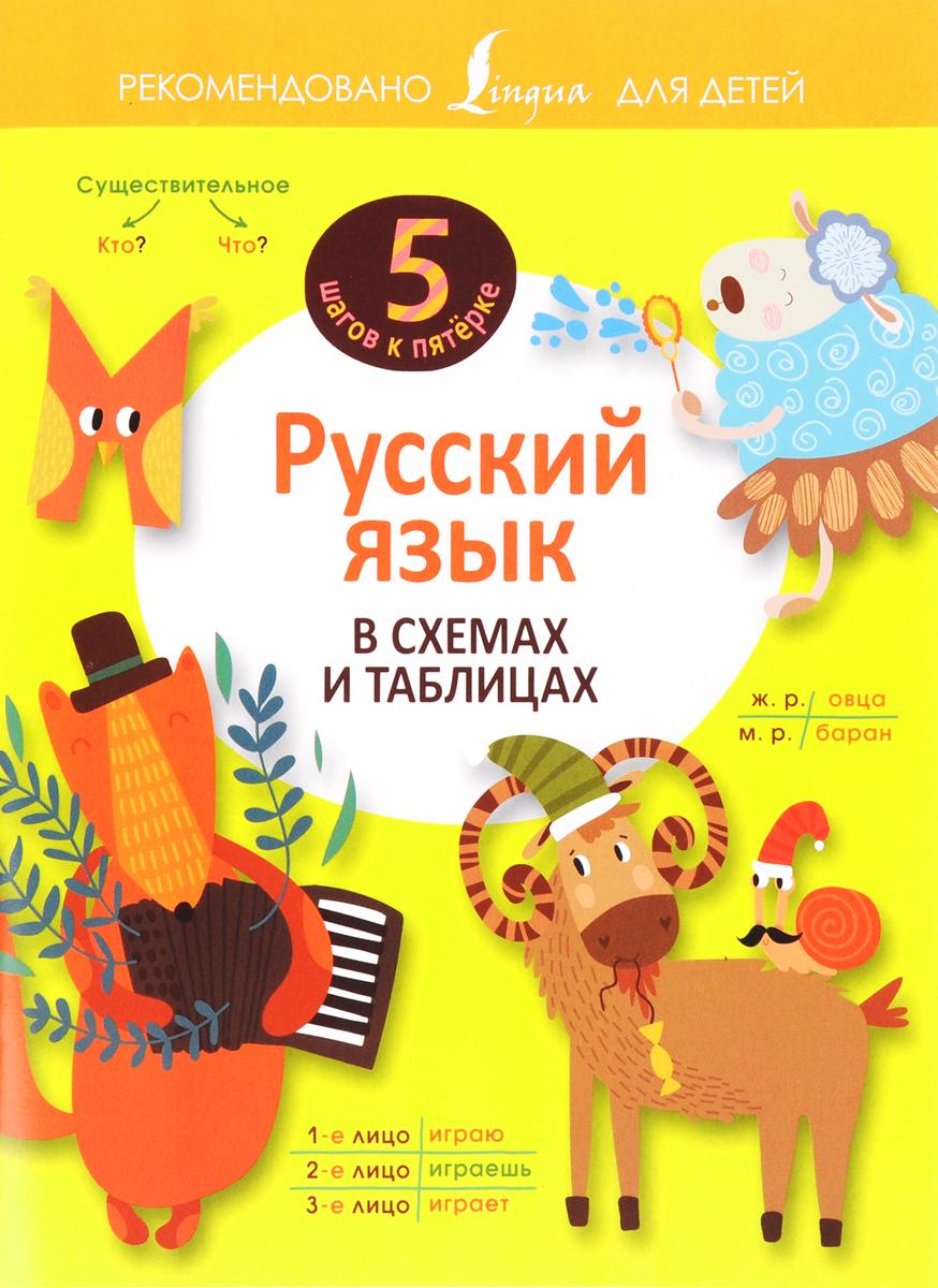 Русский язык в схемах и таблицах ребенок в начальной школе проблемы и перспективы