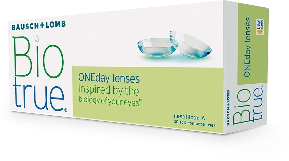 Bausch + Lomb контактные линзы Biotrue ONEday / 8.6 / -1.2500-00000156Мягкие контактные линзыКонтактные линзы или очки: советы офтальмологов. Статья OZON Гид