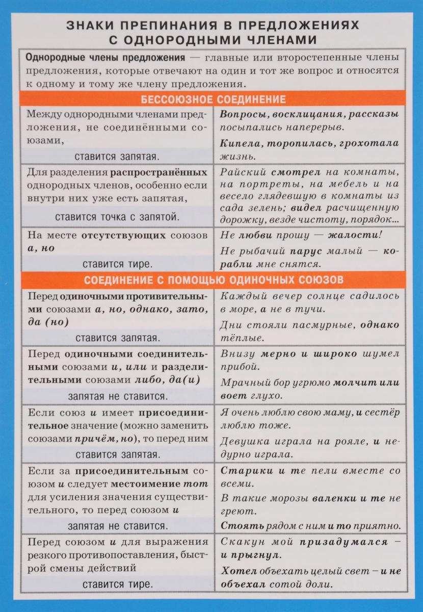 Русский язык. Знаки препинания в предложениях с однородными членами