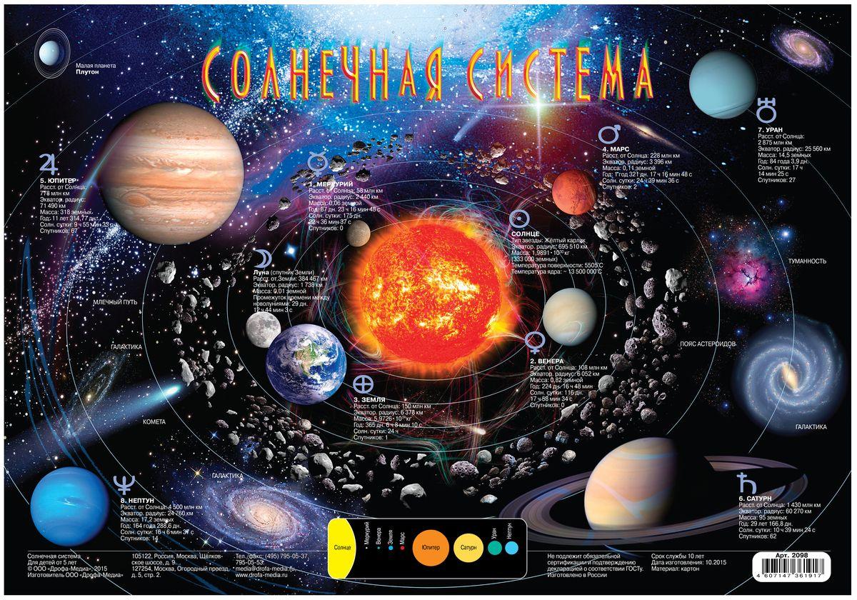 Дрофа-Медиа Обучающий плакат Солнечная система дрофа медиа сделай сам павлин жираф брелок