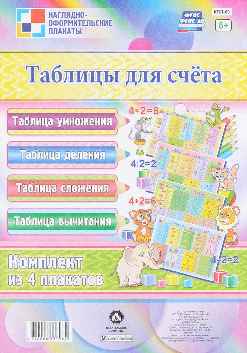 Таблицы для счёта (комплект из 4 плакатов) садовые цветы комплект из 4 плакатов