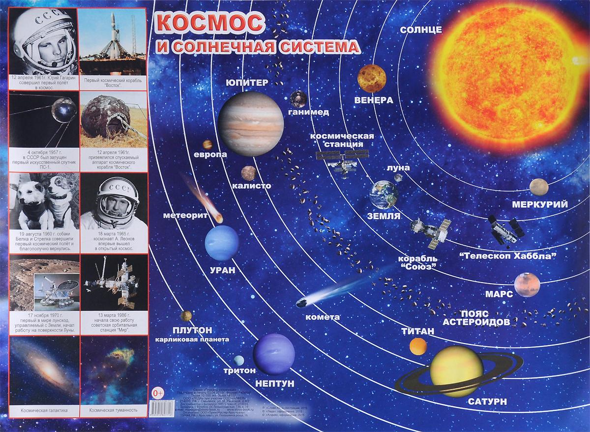 Алфея Обучающий плакат Космос и Солнечная система обучающие плакаты алфея плакат мебель