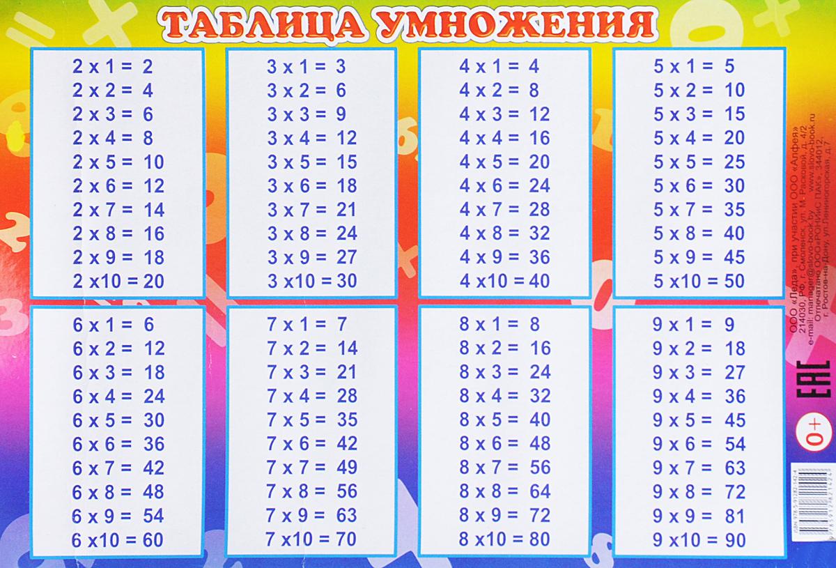 Алфея Обучающий плакат малый Таблица умножения ООО