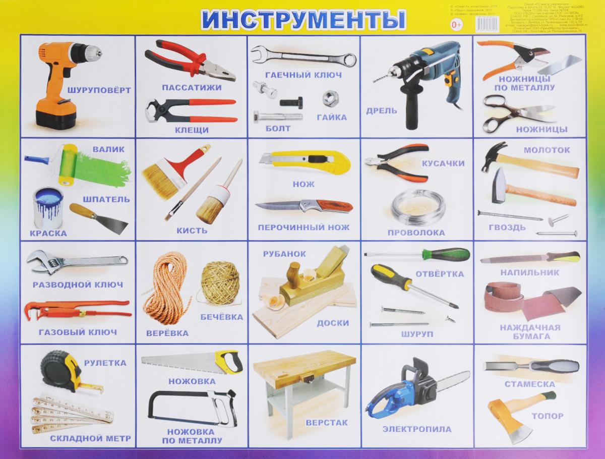 Алфея Обучающий плакат Инструменты алфея обучающий плакат малый таблица умножения