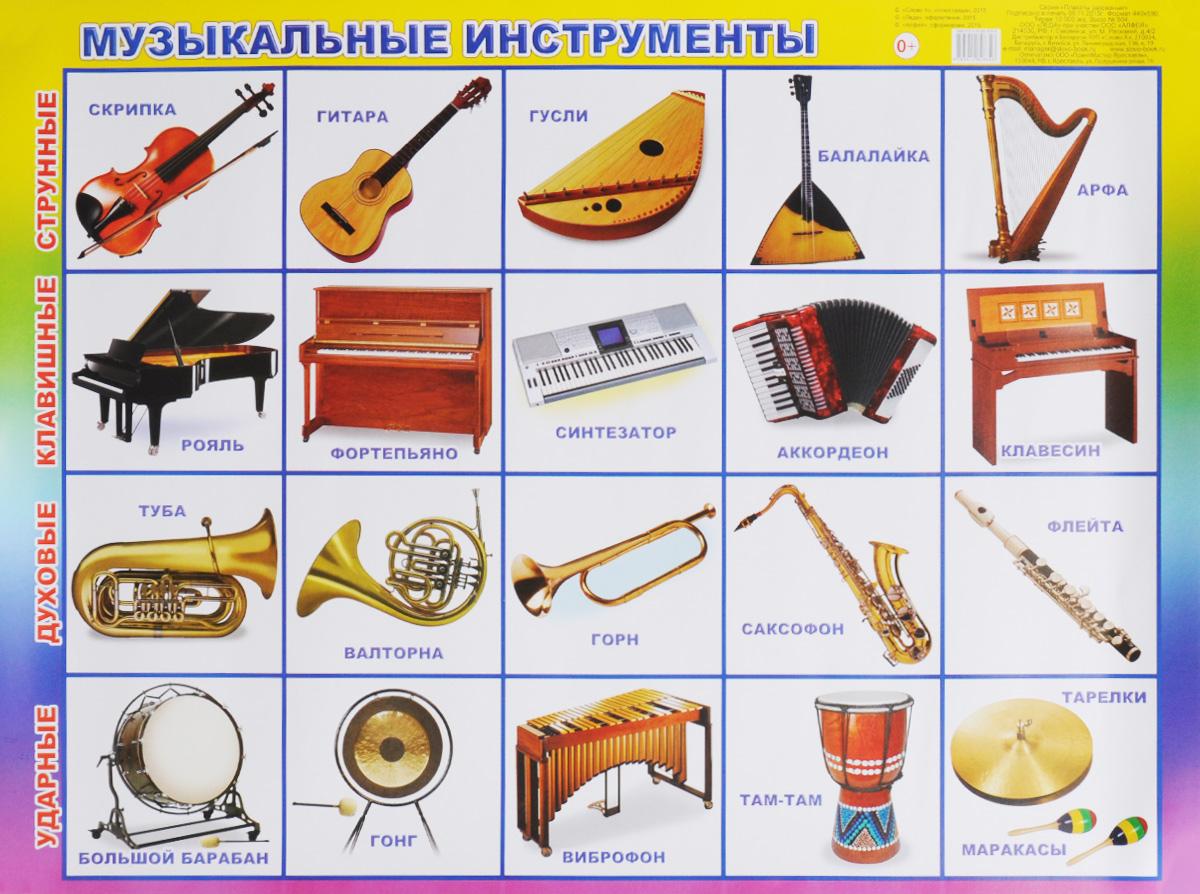 Алфея Обучающий плакат Музыкальные инструменты музыкальные инструменты деревянные