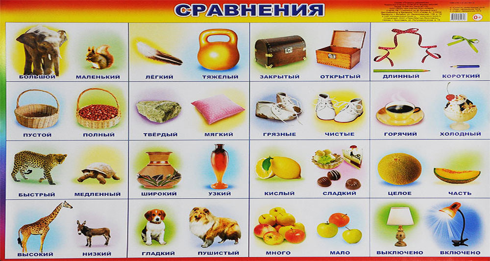Алфея Обучающий плакат Сравнения обучающие плакаты алфея плакат еда