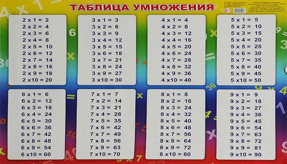 Алфея Обучающий плакат Таблица умножения 440 х 590 мм алфея обучающий плакат малый таблица умножения